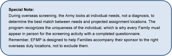 Printables Army Trips Worksheet army trips worksheet abitlikethis overseas screening form on u s individual worksheet